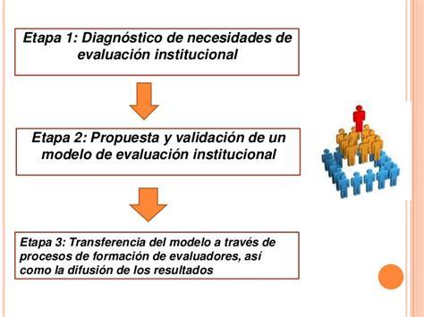 issuu ii parte experiencias y propuestas de share the knownledge modelo de evaluaci 243 n institucional