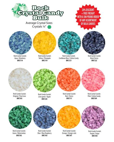 Wholesale Home Decor Trade Shows by Bulk Candy Flavors Squire Boone Village Products Bloom
