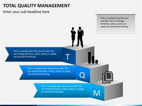 Total Quality Management Project For Mba Pdf by Total Quality Management Powerpoint Template Sketchbubble