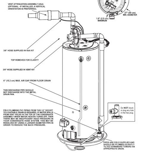 ao smith water heater blower keeps filling with