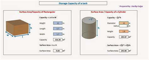 capacitor storage calculator drip irrigation system design basic aspects loss velocity in irrigation pipes