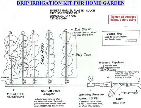 layout of drip irrigation system pdf gallery drip irrigation system diagram