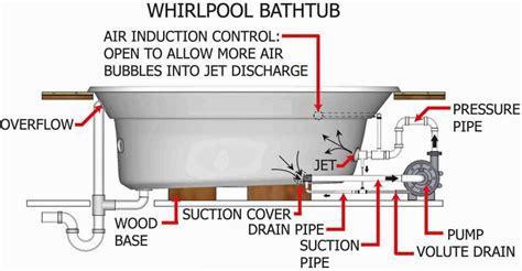 whirlpool tub wiring diagram whirlpool free engine image whirlpool hot water heater wiring diagram get free image