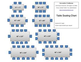 Large Dining Room Table Seats 20 table sizes and seating google search thanksgiving