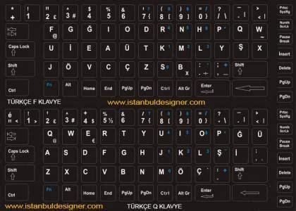 makaleler t 252 rk 231 e f t 252 rk 231 e q klavye değişimi
