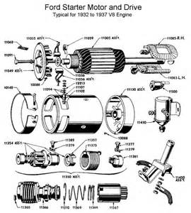 1948 ford generator wiring diagram 1948 free engine image for user manual