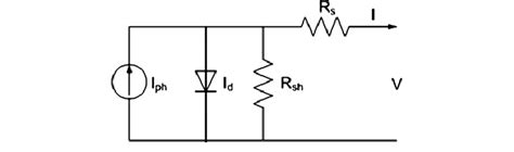 diode equivalent circuit model single diode equivalent circuit model of a solar cell