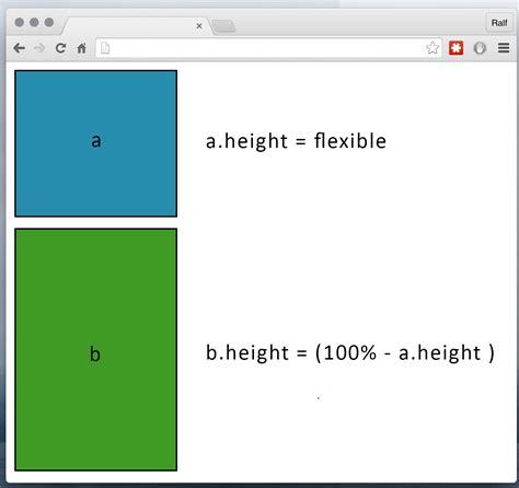 html layout height 100 fill height of second div to 100 of page pure css