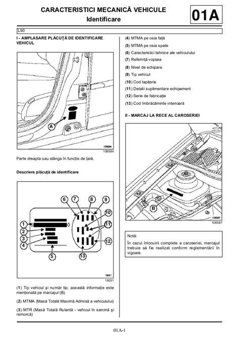 dacia sandero wiring diagrams repair wiring scheme