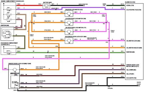 rover r200 central door locking wiring and circuit diagram