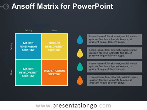 Ansoff Matrix For Powerpoint Presentationgo Com Ansoff Matrix Ppt