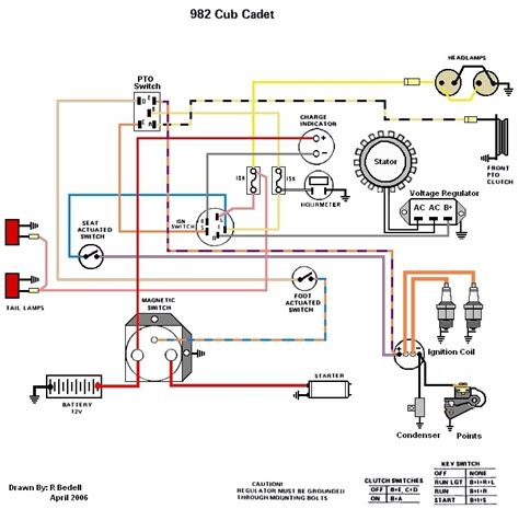 cub cadet fuse box wiring diagram schemes