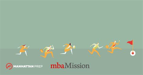 Mba Gmat Prep Is It Ok by Gmat Strategies And News Manhattan Prep