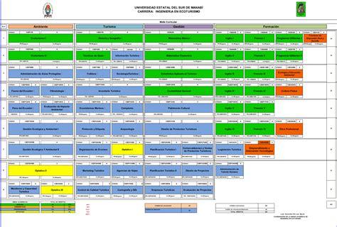 ministerio de educacion nueva maya curricular 2016 malla curricular costa 2016 malla curricular 2018 2019
