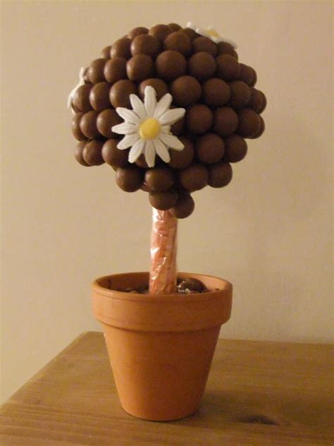 How To Make Candy sweetie tree sally in norfolk