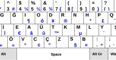 qwerty keyboard layout image and higher still non qwerty keyboard layouts