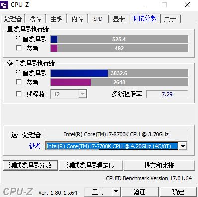 cpu bench test intel core i7 8700k benchmarks leaked again overclocking