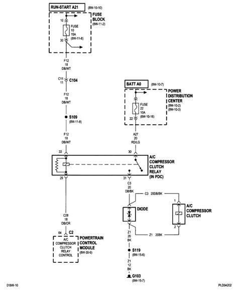 2002 dodge neon wiring diagram 2002 dodge neon ac wiring diagram efcaviation