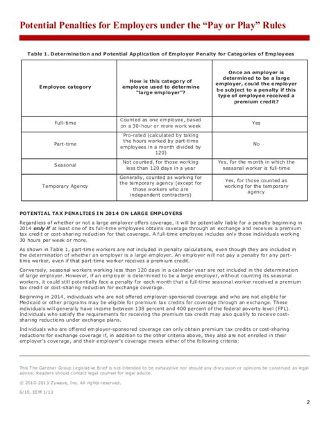 potential penalties for employers pay or play
