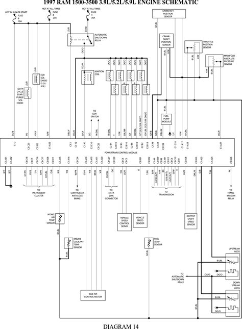 wiring diagram 1998 dodge ram 1500 choice image diagram