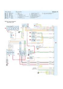Peugeot 206 Engine Diagram Peugeot 206 Hdi Diesel Engine Management System Wiring