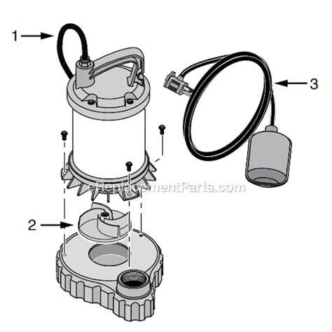 Stanley 3200 Garage Door Opener Manual Parts Openers Are Likely To