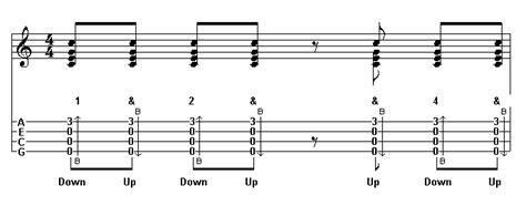 strumming pattern little black submarines ukulele ukulele tabs with strum patterns ukulele tabs