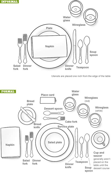 How To Set A Dining Table Formal Thanksgiving Table Setting Diagrams About Infographics And Data Visualization Cool