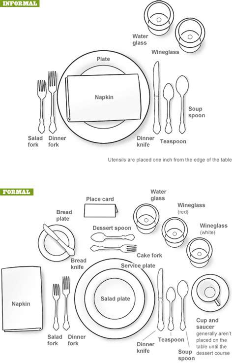 Paint me chic proper etiquette tiffany s table manners