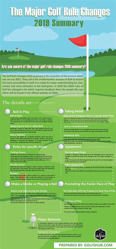 major golf rule   summary golfs hub