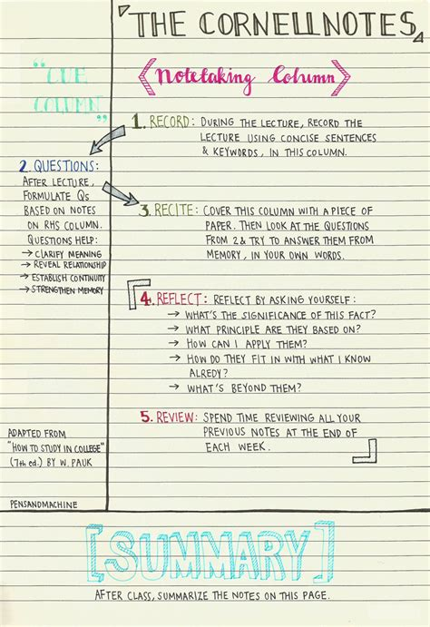 taking notes 5 college success tips jerzs literacy weblog pensandmachine a guide to the cornell note taking system