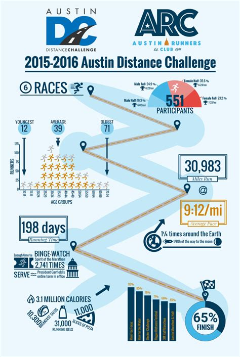 distance challenges distance challenge archives page 2 of 2 runners