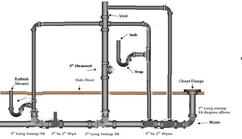 Plumbing Toilet Diagram by Master Bathroom Layout Master Bath Plumbing Layout With