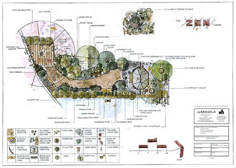japanischer garten planen japanese garden plan home design