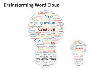 Word Cloud Template by Brainstorming Word Cloud Editable Powerpoint Presentation