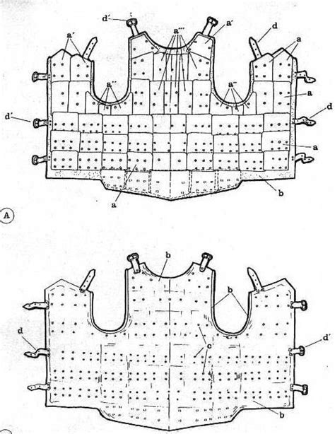 types of pattern pdf diagram of a brigandine one of the visby types armour