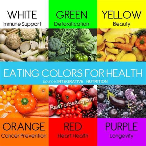 what color is healthy healthy and wealthy