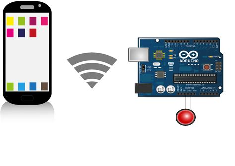 arduino android of things with android and arduino remote led dzone iot