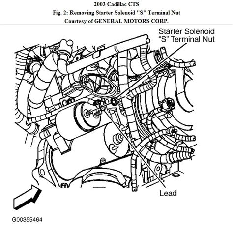 book repair manual 2004 cadillac cts lane departure warning service manual how to replace starter on a 2003 cadillac escalade ext standard 174 cadillac