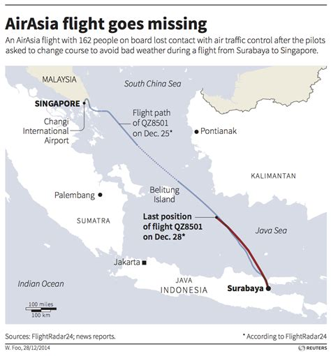 airasia lost and found an airasia plane is missing and thought to have crashed