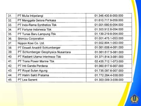 pembuatan faktur pajak termin s ppn 001 14 01 revisi e faktur