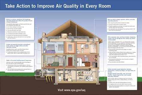 7 simple ways to improve indoor air quality green living
