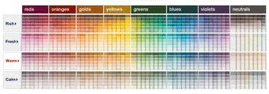 paint mixing color chart ideas color mixing chart blank paint it yourself digital