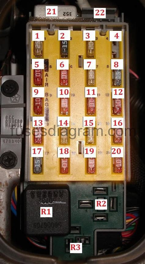 fuse and relay box diagram chrysler pt cruiser