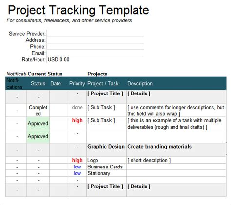 Project Tracking Spreadsheet Template by Project Tracking Template 6 Free For Pdf Doc