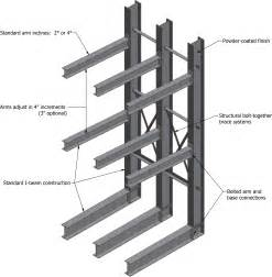 dexco structural i beam cantilever rack systems ross