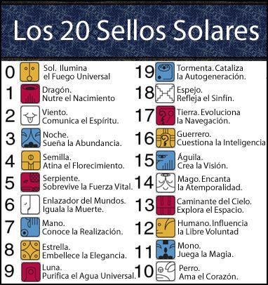 Calendario Sello Mano Sellos Mayas Tonos Razas Colores Tzolkin Otros