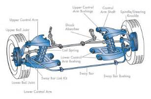Rear Struts On Car Car Struts Suspension And Shocks Done By The