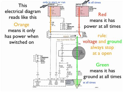 100 floors 91 explanation how to read an electrical diagram lesson 1