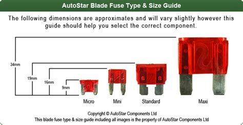 Car Fuse Types by Automotive Current Tester Mini Atm Apm Blade Fuse Box